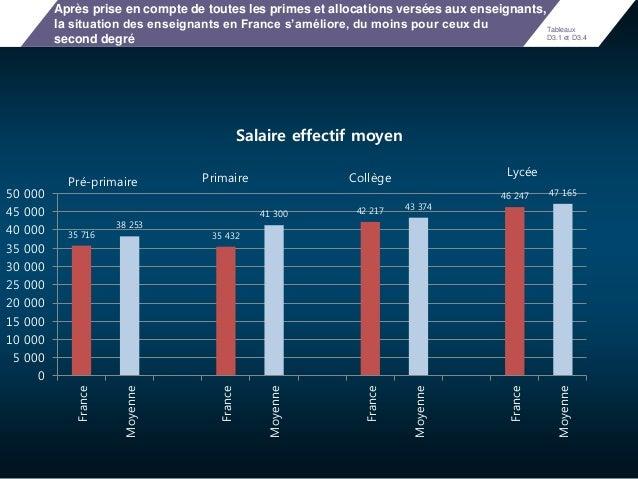 Regards sur l 39 ducation 2014 france - Grille salaire enseignant second degre ...