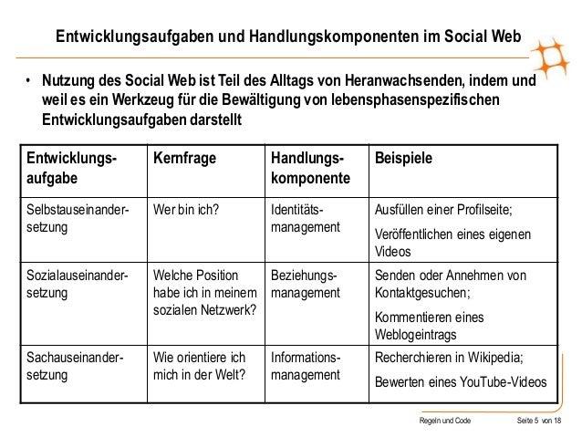 Regeln und Code Seite 5 von 18 Entwicklungsaufgaben und Handlungskomponenten im Social Web Entwicklungs- aufgabe Kernfrage...
