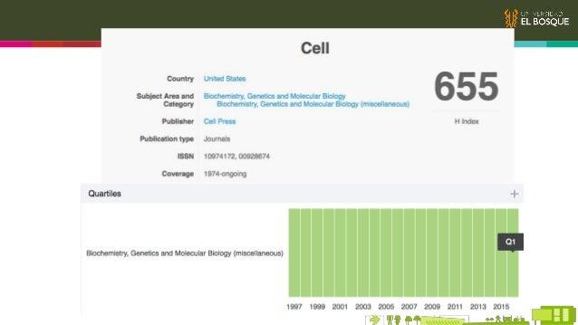 Generalidades Osteogénesis Tipos de células específicos Andamios Expresión de moléculas de Matriz Extracelular Estímulos M...