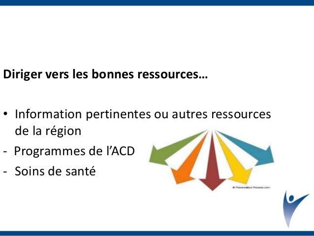 Diriger vers les bonnes ressources… • Information pertinentes ou autres ressources de la région - Programmes de l'ACD - So...