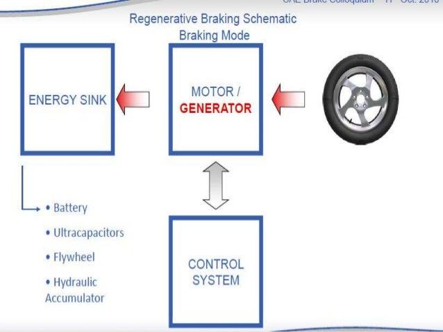 how to make a regenerative braking system
