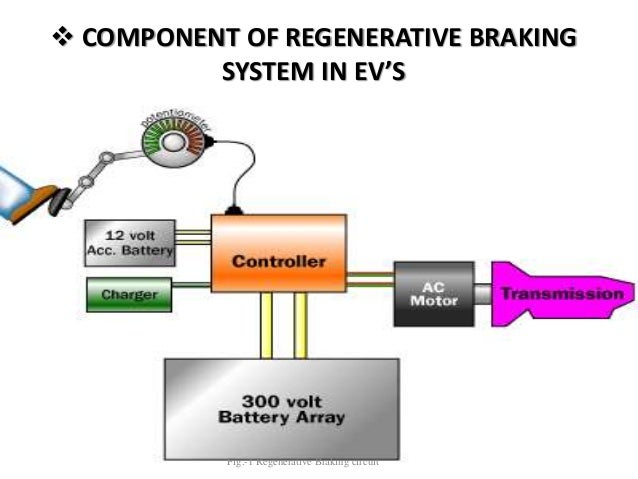 Regenerative Braking System on Ford V6 Engine Blueprints
