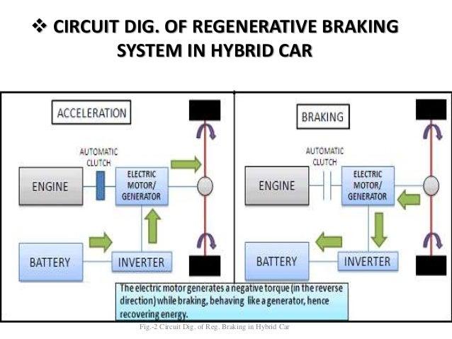 regenerative braking system rh slideshare net