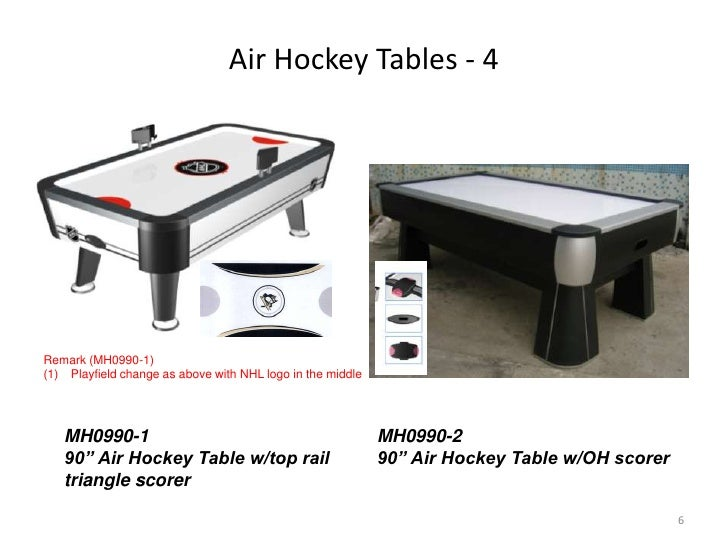 ... Table 5; 6.