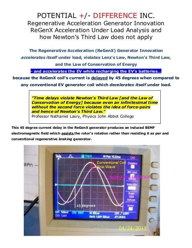 Regenerative Acceleration (ReGenX) Generator Current Sine Wave Analys…