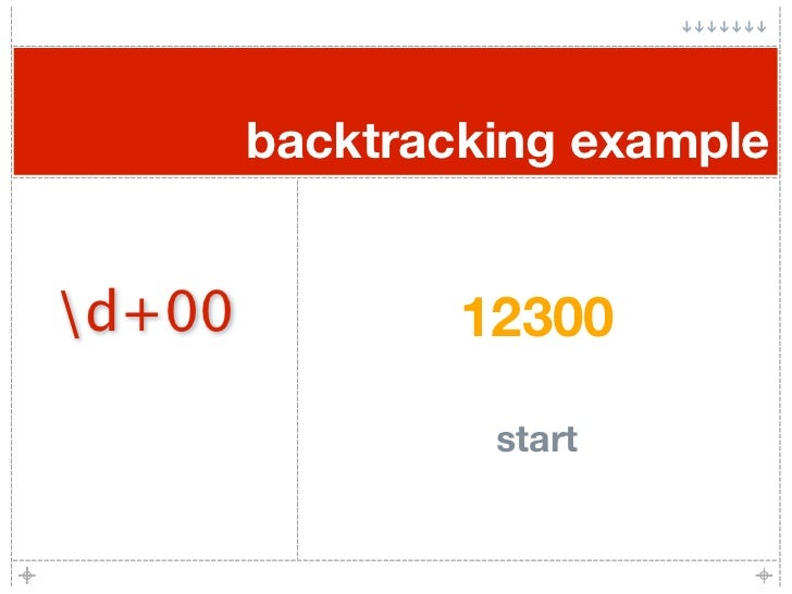 backtracking example   d+00           12300                   start