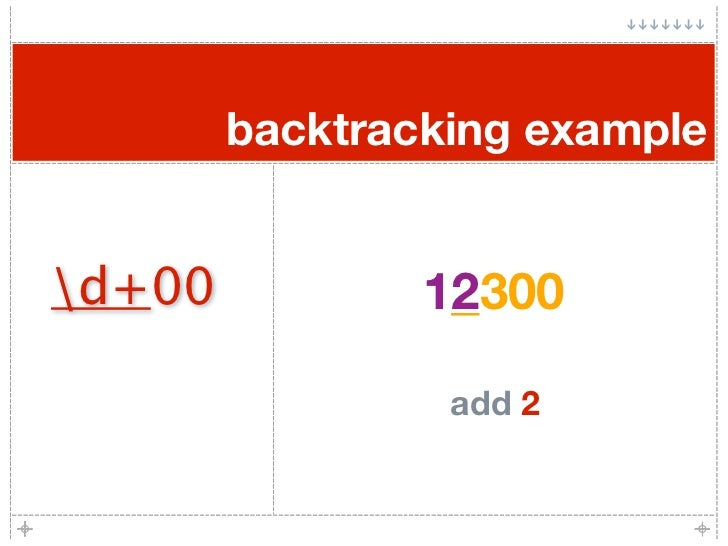 backtracking example   d+00           12300                 12                   add 2