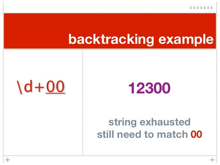 backtracking example   d+00            12300                string exhausted            still need to match 00
