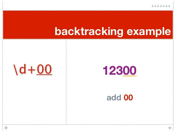 backtracking example   d+00           12300                  add 00