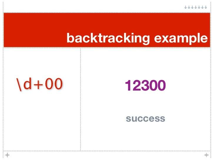 backtracking example   d+00           12300                  success