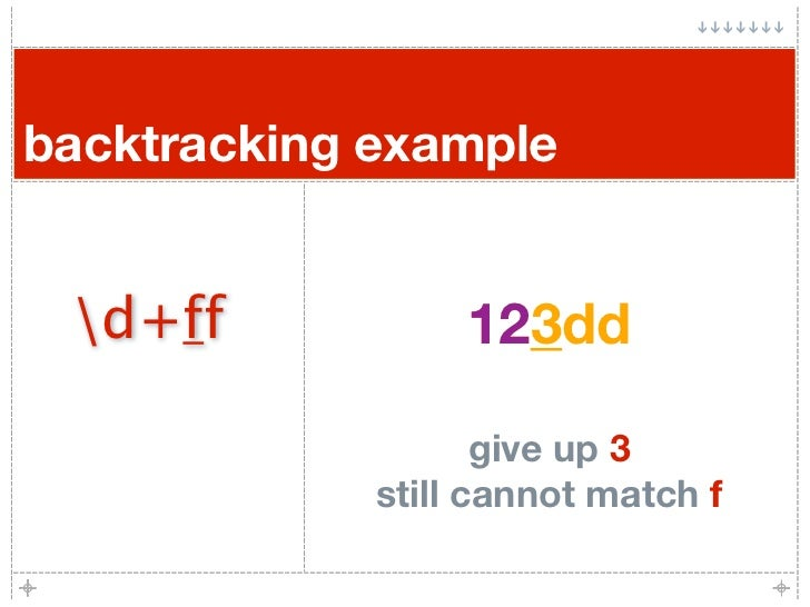backtracking example    d+ff            123dd                   12                      give up 3              still canno...