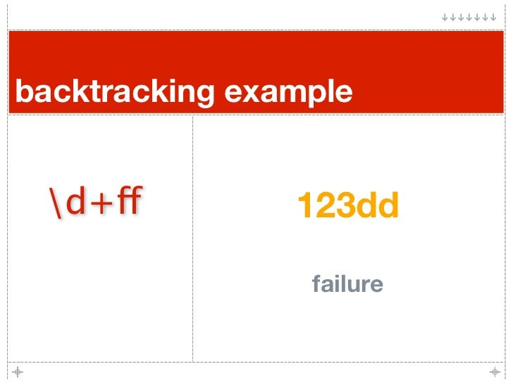 backtracking example    d+ff          123dd                   failure