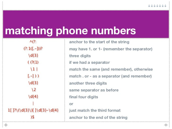matching phone numbers             ^(?:               anchor to the start of the string         (?:1([.-]))?           may...