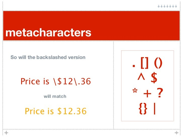 metacharacters So will the backslashed version                                   . [] ()     Price is $12.36              ...