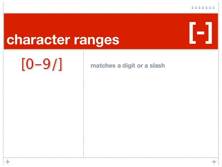 character ranges                        [-]   [0-9/]   matches a digit or a slash