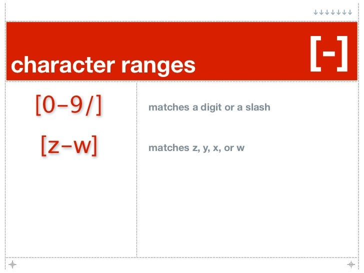 character ranges                        [-]   [0-9/]   matches a digit or a slash      [z-w]    matches z, y, x, or w