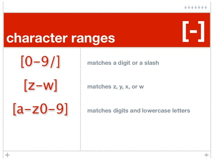 character ranges                           [-]   [0-9/]   matches a digit or a slash      [z-w]    matches z, y, x, or w  ...