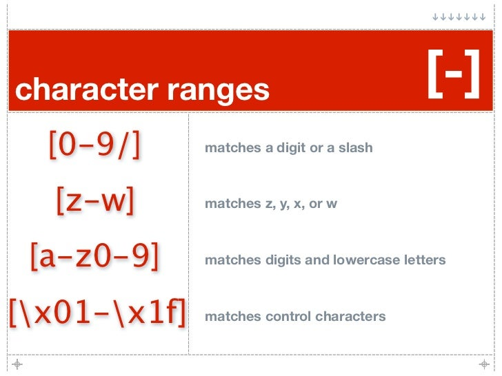 character ranges                              [-]   [0-9/]      matches a digit or a slash      [z-w]       matches z, y, ...