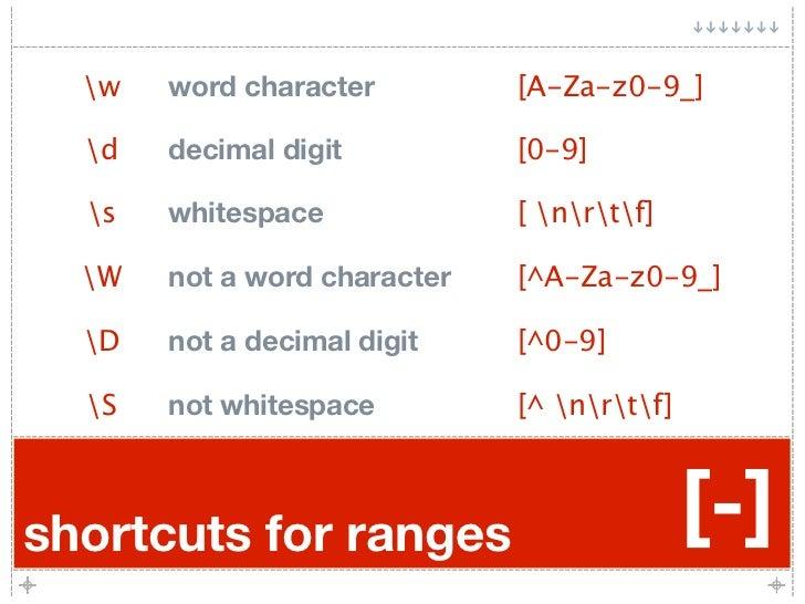w   word character         [A-Za-z0-9_]    d   decimal digit          [0-9]    s   whitespace             [ nrtf]    W   n...