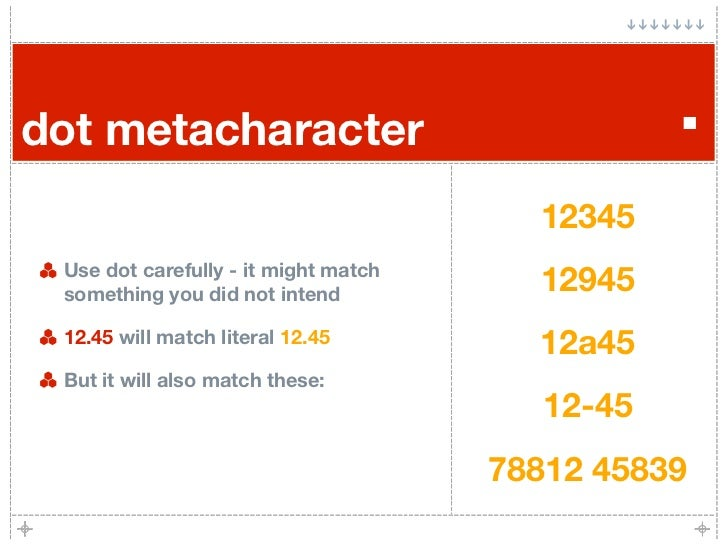 dot metacharacter                                .                                         12345  Use dot carefully - it m...
