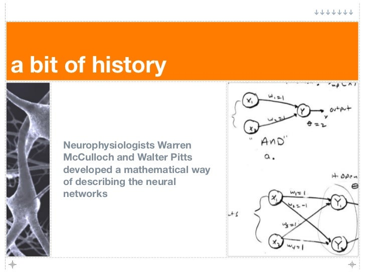 a bit of history        Neurophysiologists Warren      McCulloch and Walter Pitts      developed a mathematical way      o...