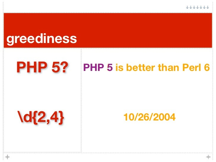 greediness   PHP 5?      PHP 5 is better than Perl 6      d{2,4}             10/26/2004