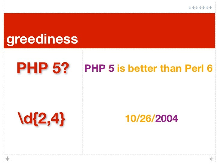 greediness   PHP 5?      PHP 5 is better than Perl 6      d{2,4}             10/26/2004                            2004