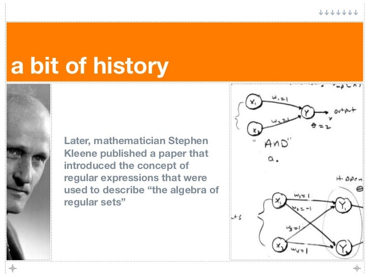 a bit of history        Later, mathematician Stephen      Kleene published a paper that      introduced the concept of    ...
