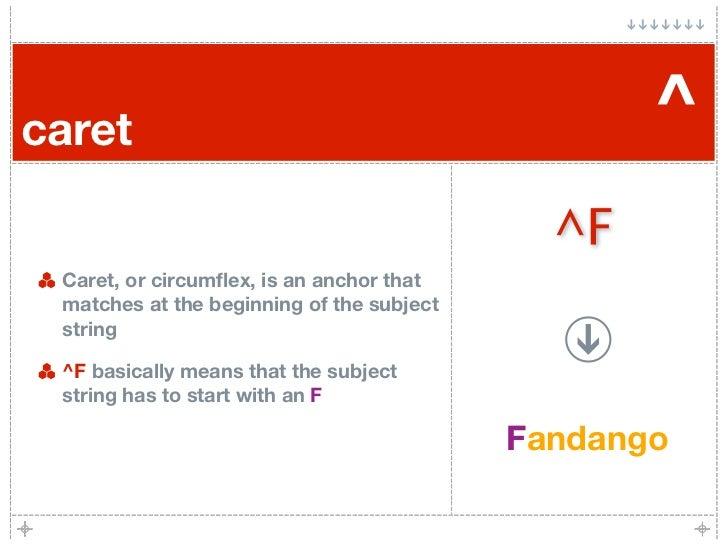 caret                                             ^                                              ^F  Caret, or circumflex, ...