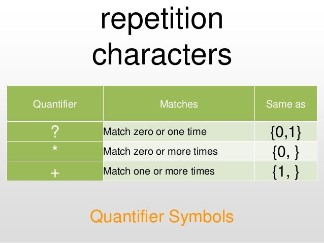 repetition characters Quantifier Symbols Quantifier Matches Same as ? Match zero or one time {0,1} * Match zero or more ti...