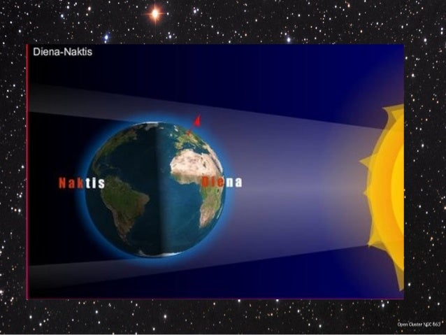 Regimasis dangaus kūnų judėjimas