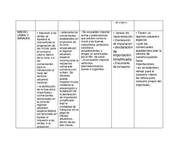 Regimenes aduaneros especiales Slide 3
