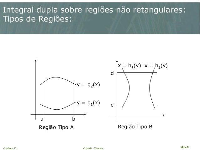 Capítulo 12 Cálculo - Thomas Slide 8 R