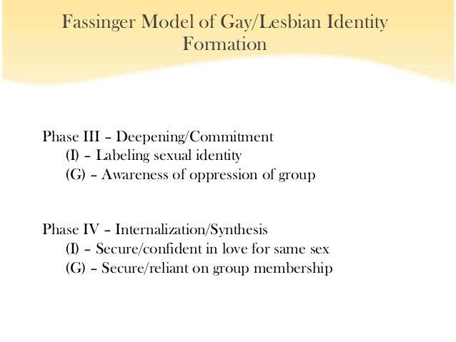 Sexual minority identity development