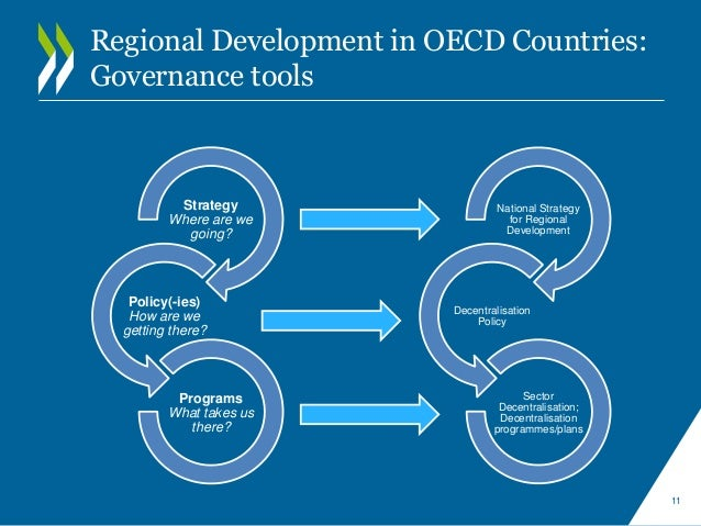 development of regional policies essay Moreover, other policies and institutions  most of the output growth in the region  has occurred.