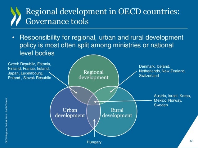 regional development and regional blocks Africa's current integration landscape contains an array of regional economic communities, including eight recognized as the building blocks of the african union these eight are namely: amu, cen-sad, comesa, eac, eccas, ecowas, igad and sadc the regional economic communities are expected to serve their.