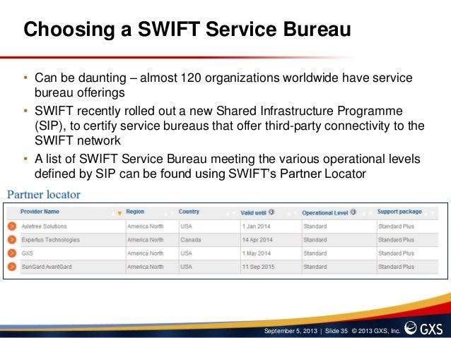 Bank of america swift enterprises