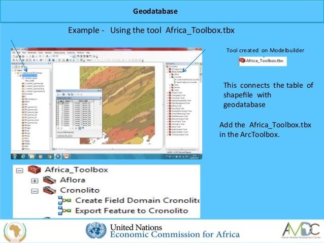 African Regional Geo-database