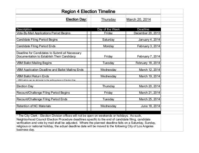 Region 4 Election Timeline Election Day: Description Vote-By-Mail Applications Period Begins  Thursday Day of the Week Fri...