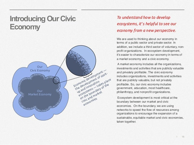   15 IntroducingOurCivic Economy To understand how to develop ecosystems, it's helpful to see our economy from a new persp...