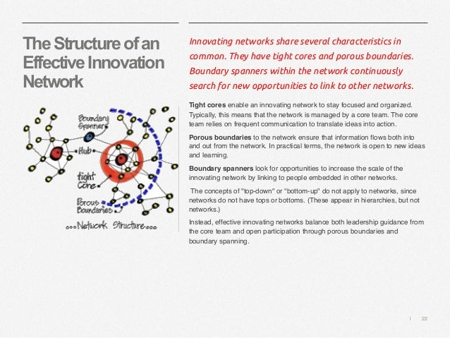   22 TheStructureofan EffectiveInnovation Network Innovating networks share several characteristics in common. They have t...