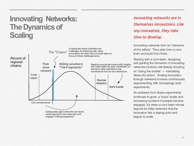   25 Innovating Networks: TheDynamicsof Scaling Innovating networks are in themselves innovations. Like any innovation, th...