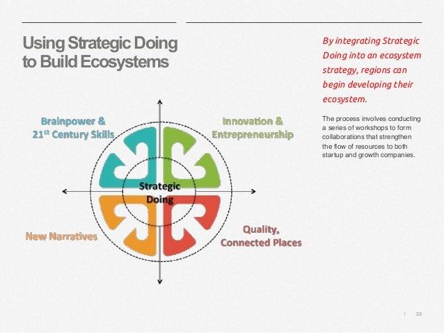   33 UsingStrategicDoing toBuildEcosystems By integrating Strategic Doing into an ecosystem strategy, regions can begin de...
