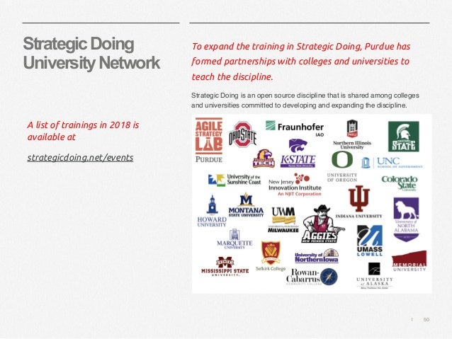   50 StrategicDoing UniversityNetwork To expand the training in Strategic Doing, Purdue has formed partnerships with colle...