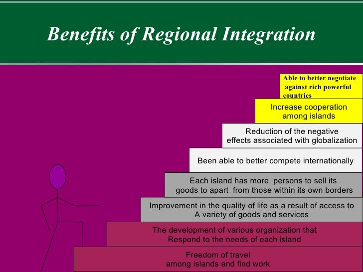 how regional integration and globalisation affects The healthy effects of such a regional economic integration are presumed to be as follows: 1 since a regional common market obviously provides a much larger market than that offered by the domestic.