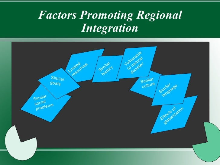 articles for regional integration to get and additionally against