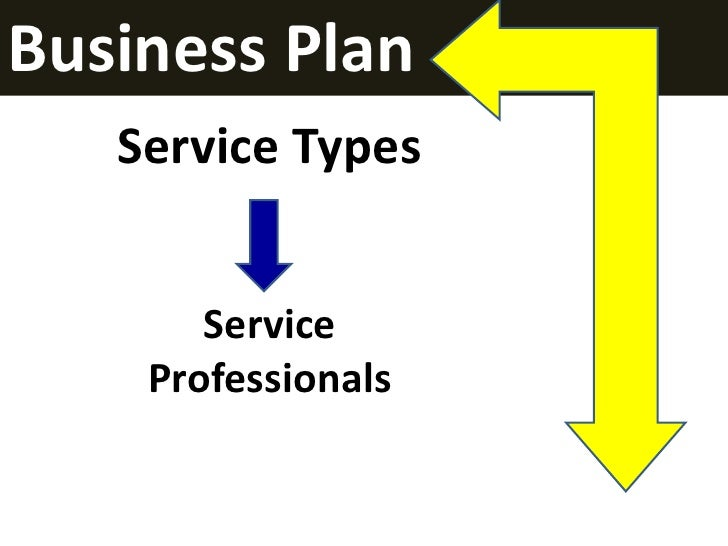 Business Plan<br />Service Types<br />Service <br />Professionals<br />