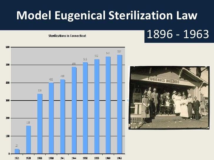 Model Eugenical Sterilization Law<br />1896 - 1963<br />