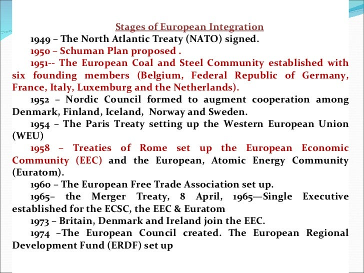 E Stages of European Integration 1949 – The North Atlantic Treaty (NATO) signed. 1950 – Schuman Plan proposed . 1951-- The...