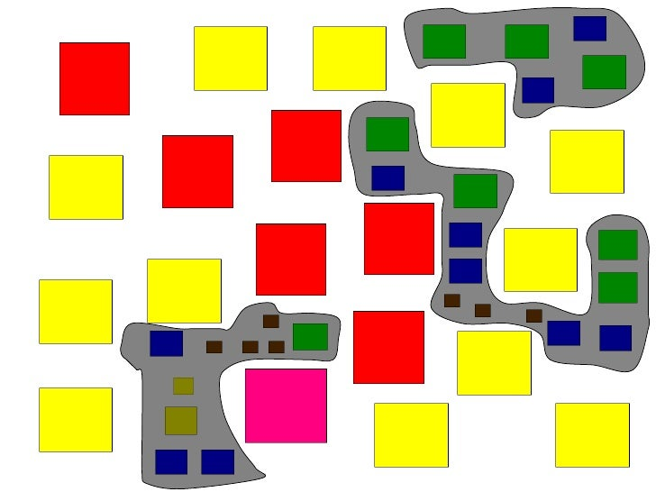Divisão Norte (Países Desenvolvidos) X Sul (Países Subdesenvolvidos ou periféricos)